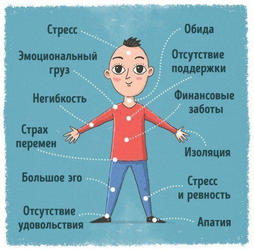 консультация психолога харьков